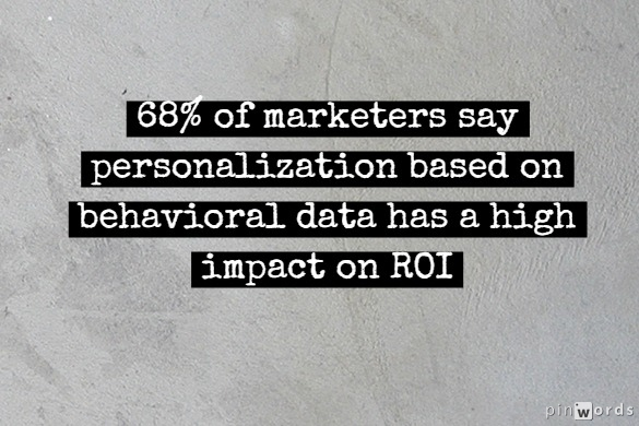 personalization based on behavioral data has a high impact on ROI